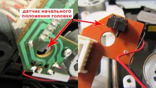 Датчик начального положения лазерной головки