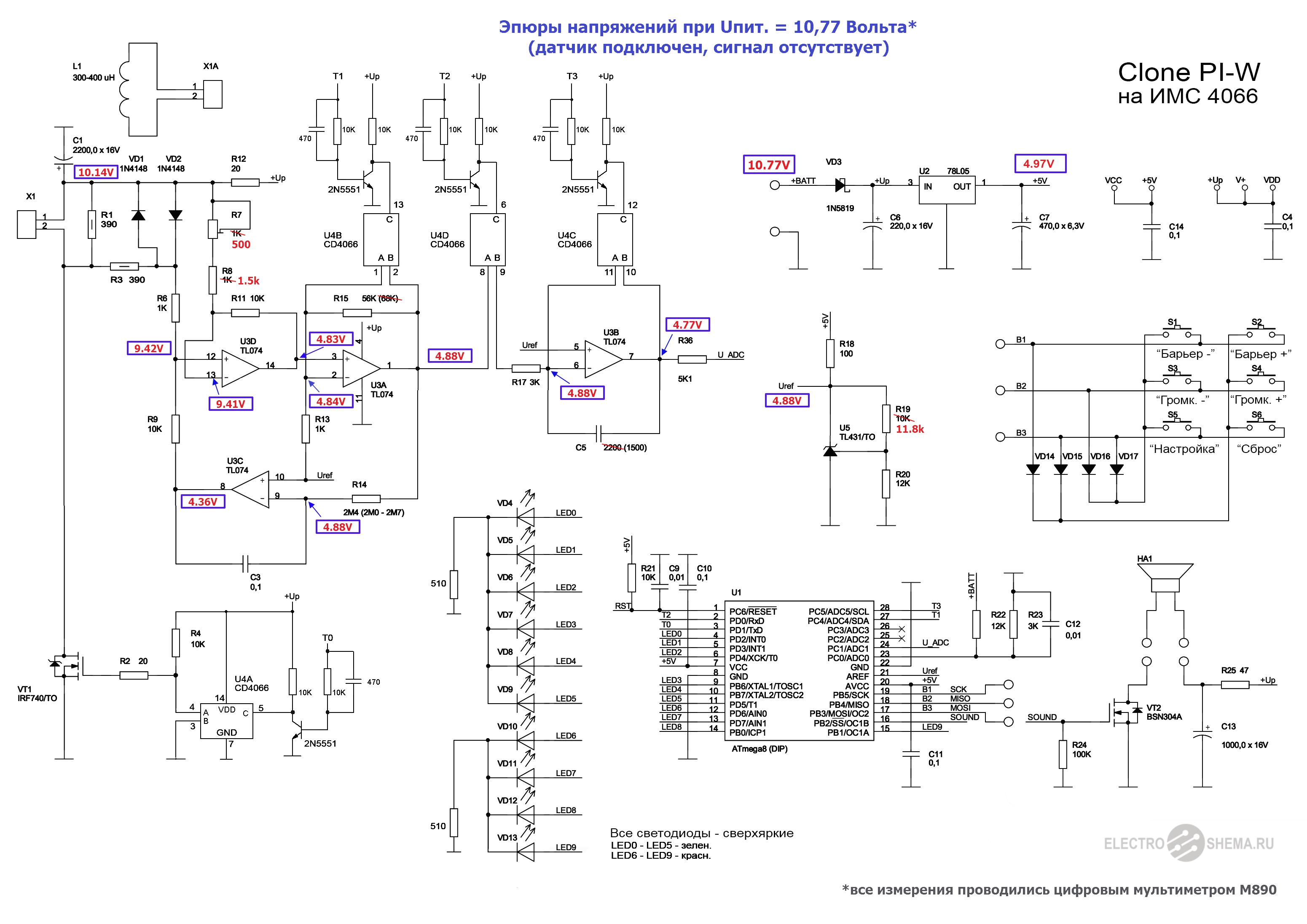 Диаграмма (эпюры) напряжений Clone PI-W