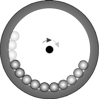Скольжение шаров внутри шаровой мельницы
