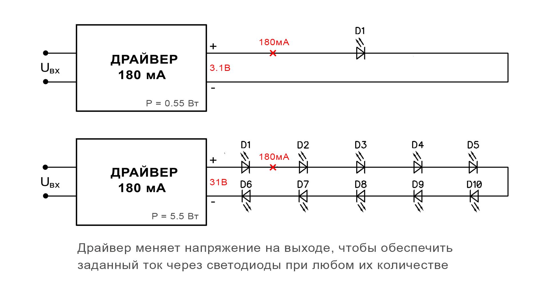 Как источник тока (драйвер) поддерживает нужный ток