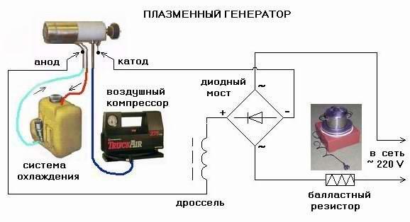 Ионизатор воздуха своими руками схемы