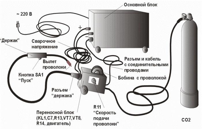 Большинство узлов схемы