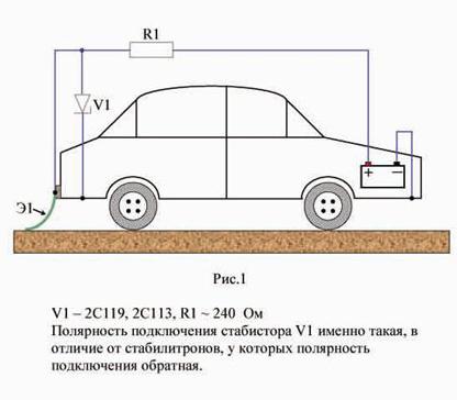 Схема катодной защиты от коррозии.  Электрохимическая защита автомобиля от коррозии.