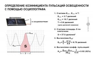 Измерение пульсаций освещенности с помощью осциллографа