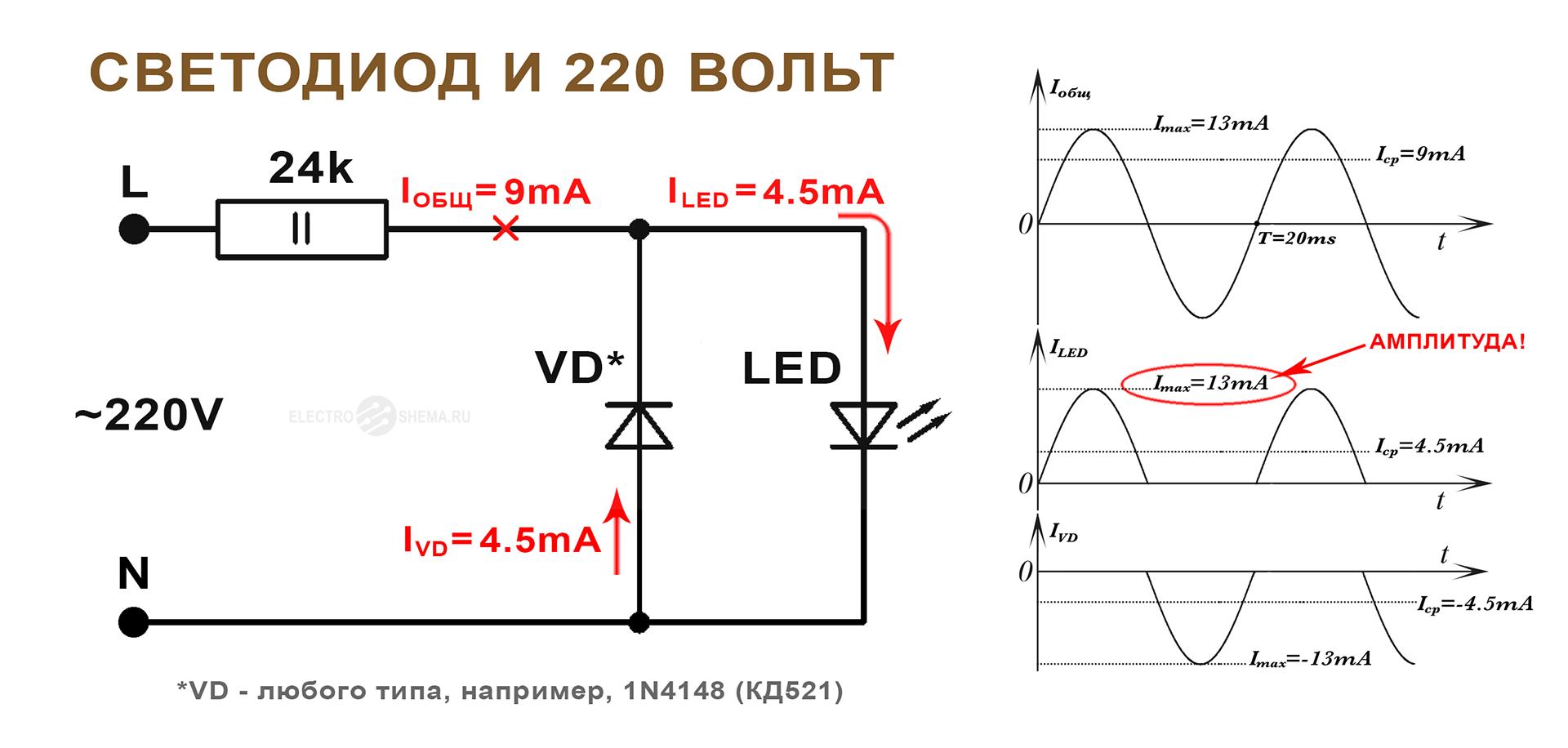 Светодиодный модуль эра led