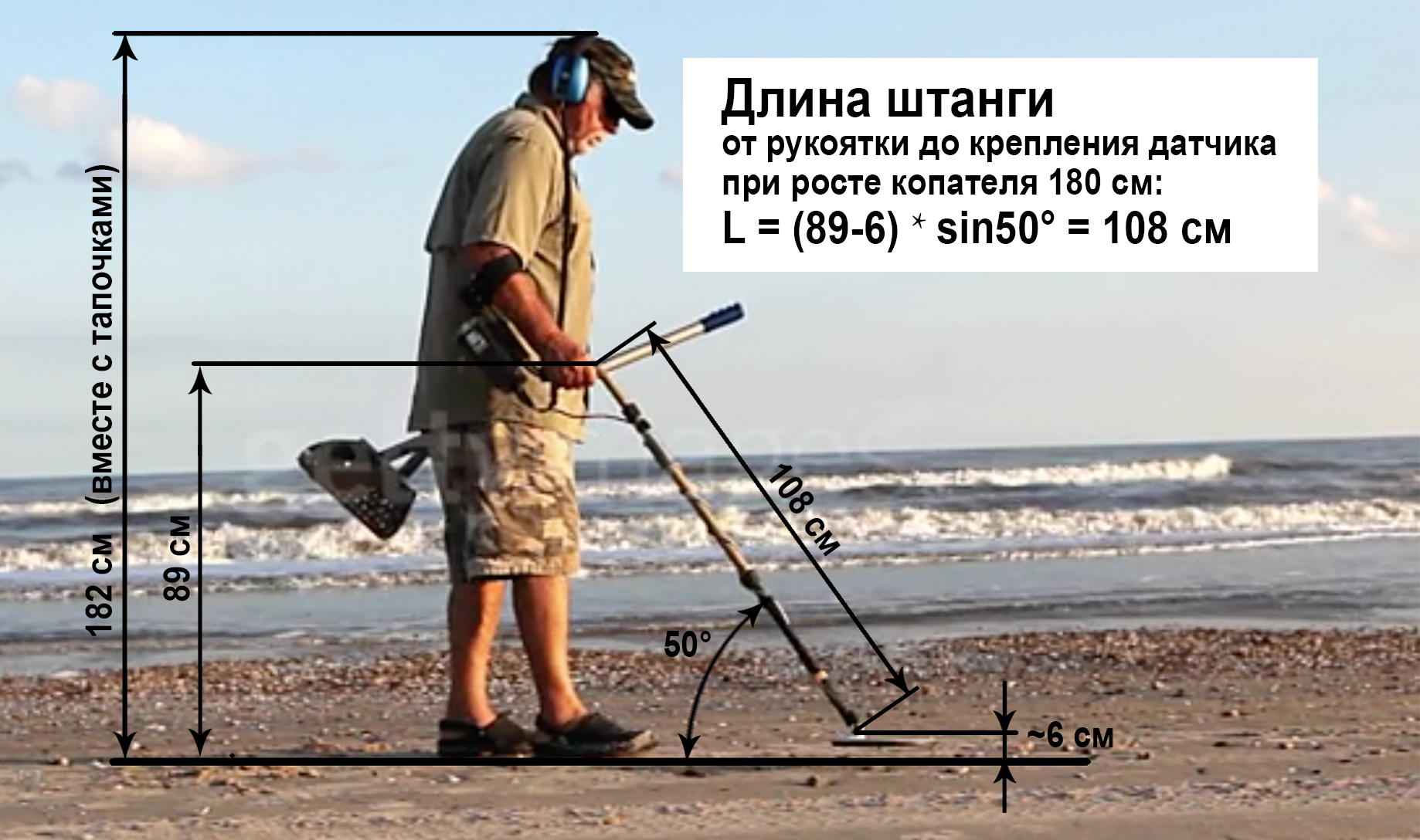 самодельная штанга для металлоискателя своими руками