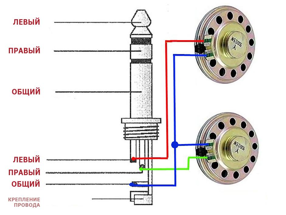 Разборный штекер для наушников (3 провода)