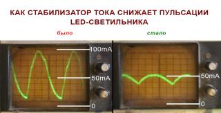 LED-светильник со стабилизатором тока